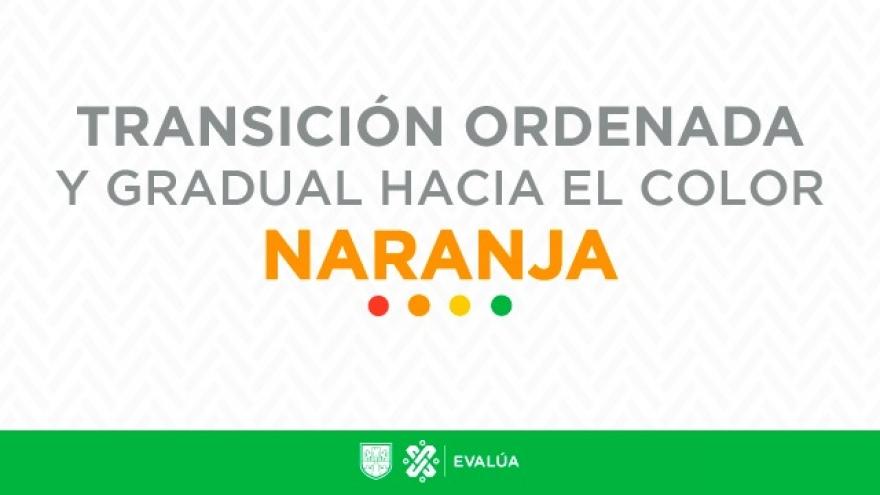 Transición ordenada y gradual hacia el color NARANJA.